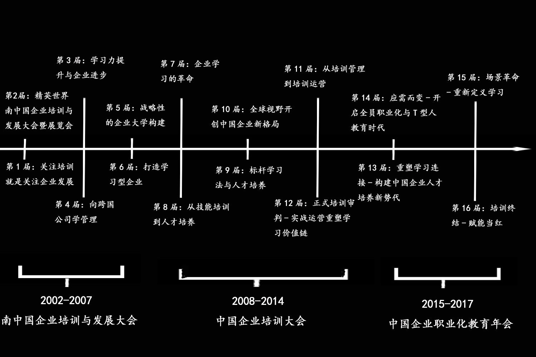 中国培训大会.jpg