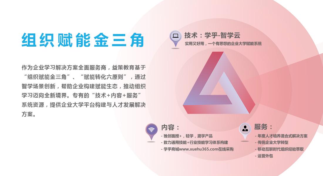 组织赋能金三角